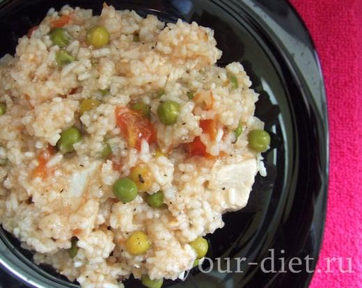 Индейка с рисом в тарелке