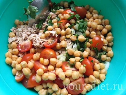 Тартар из тунца с авокадо, пошаговый рецепт с фото